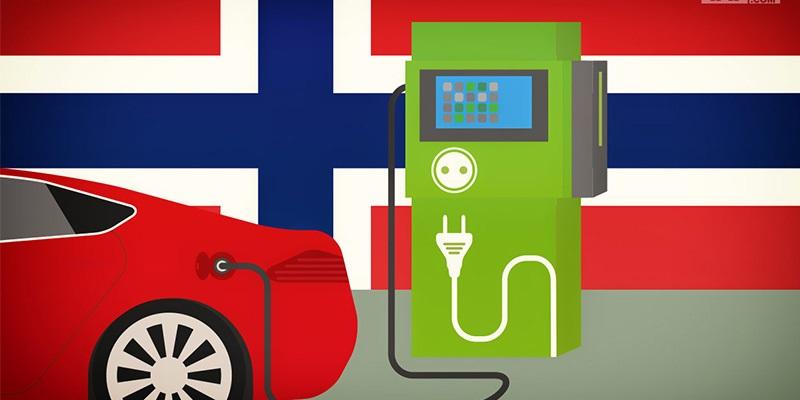 Tesla, Norsko, dobíjecí stanice