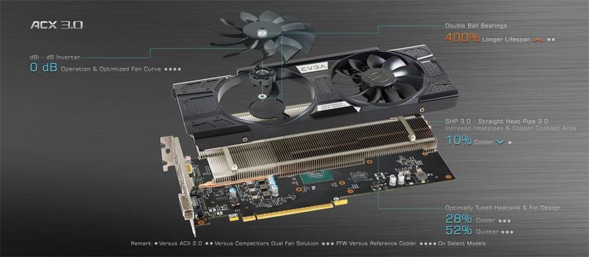 EVGA GTX 1050 SSC Gaming; systém chlazení ACX 3.0