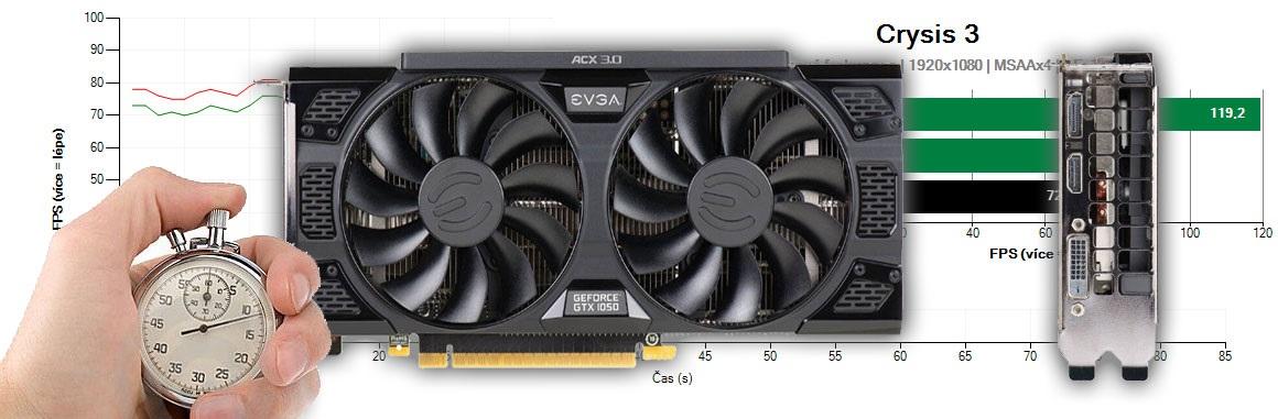 EVGA GTX 1050 SSC Gaming recenze a testy