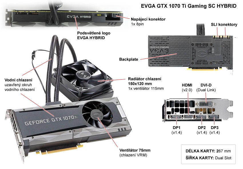 EVGA GTX 1070 Ti Gaming SC HYBRID popis