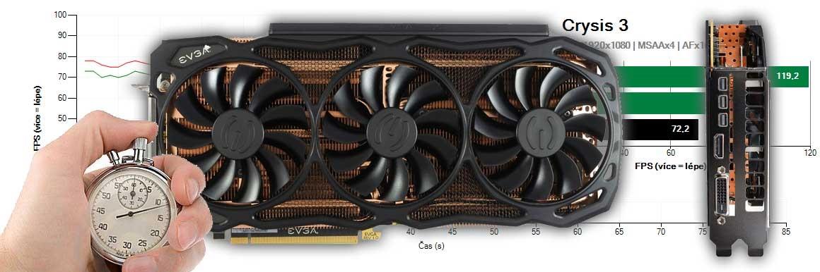 Gainward GTX 1070 8GB recenze a testy