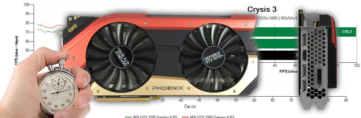 Gainward GTX 1070 Ti Phoenix GS recenze a testy