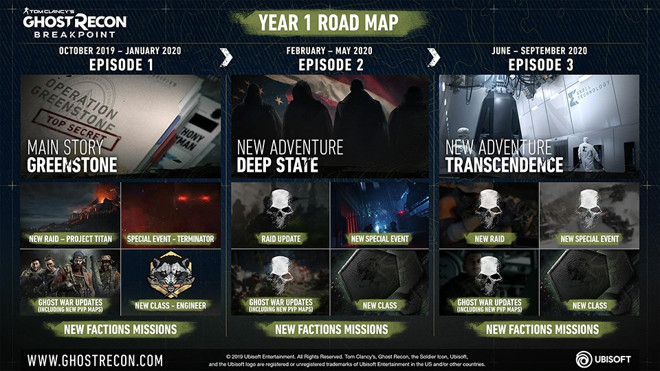 Ghost Recon Breakpoint; screenshot: road map