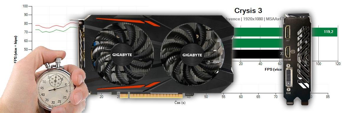 Gigabyte GTX 1050 OC 2G recenze a testy