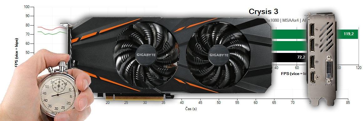 Gigabyte GTX 1060 G1 Gaming 6G recenze a testy