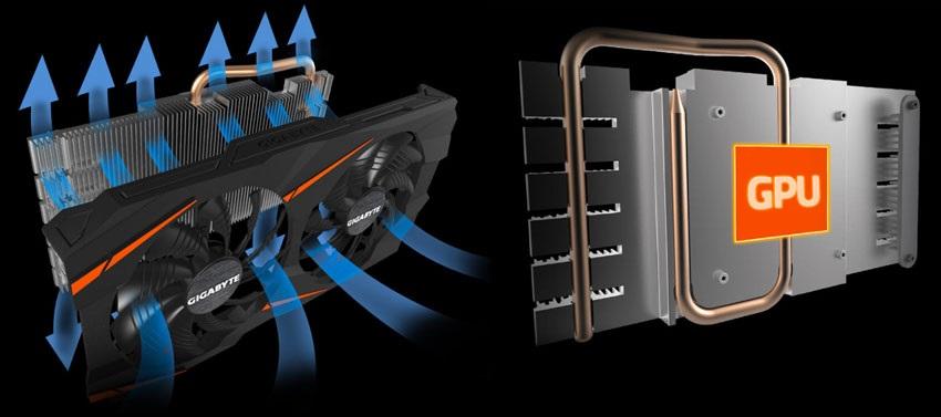 Gigabyte GTX 1060 Windforce OC 6G; systém chlazení