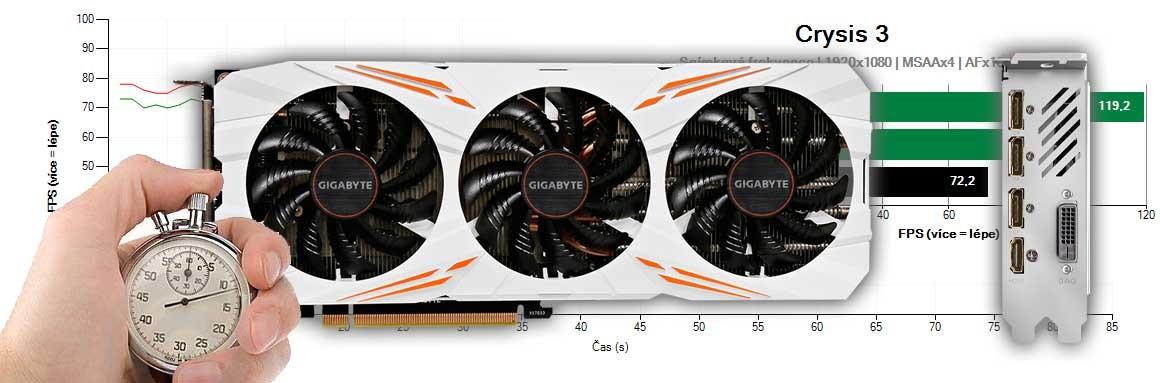 Gigabyte GTX 1080 Ti Gaming OC 11G recenze a testy