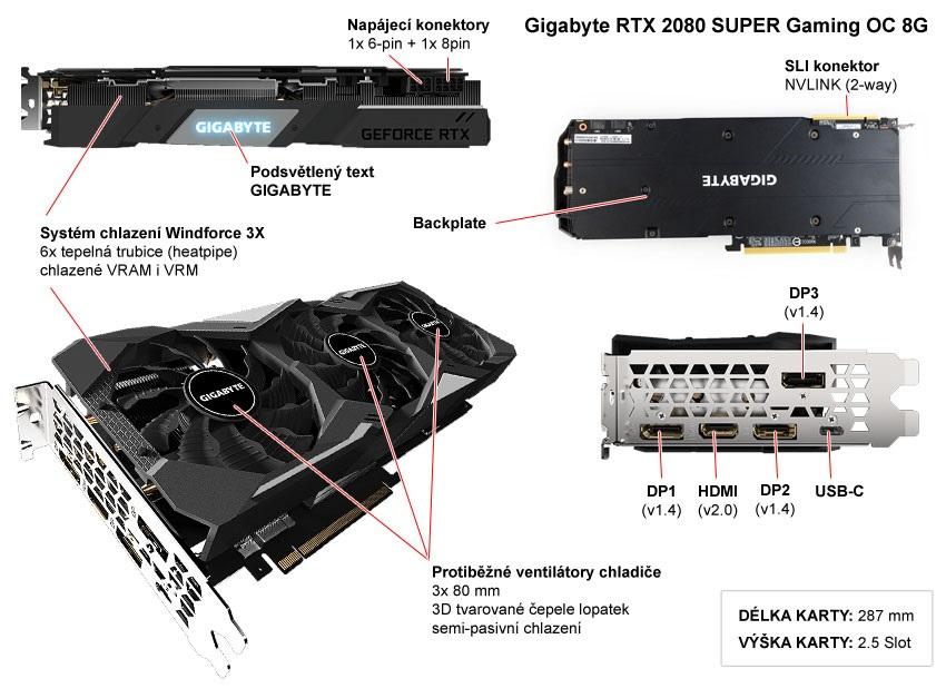 Gigabyte RTX 2080 Super Gaming OC; popis