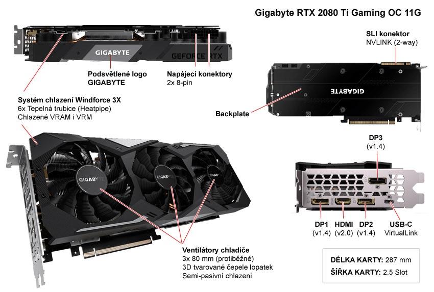 Gigabyte RTX 2080 Ti Gaming OC 11G; popis