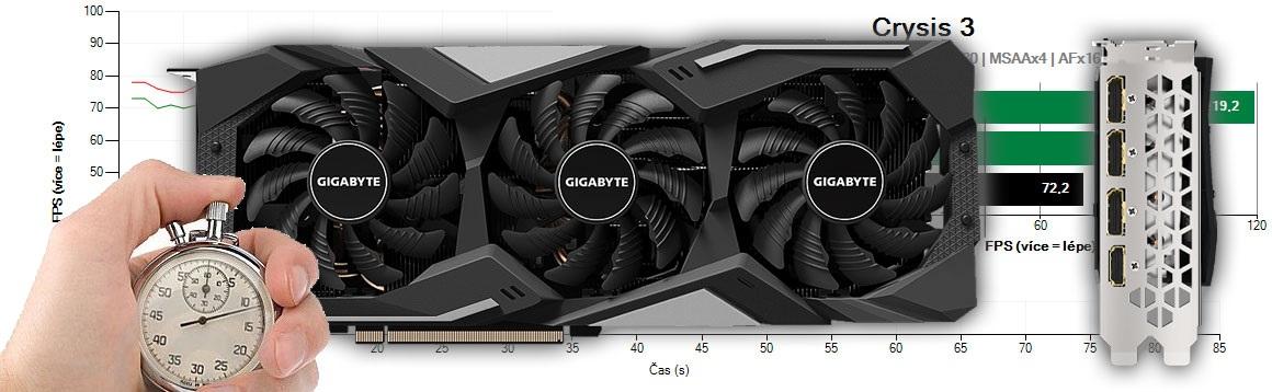 Gigabyte RX 5700 XT Gaming OC recenze a testy