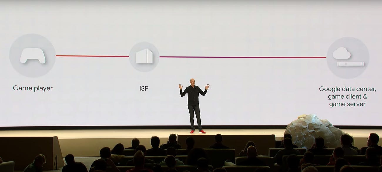 Google Stadia; screenshot: data