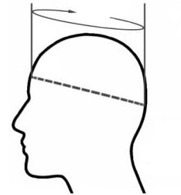 Jak změřit obvod hlavy při výběru helmy na motorku