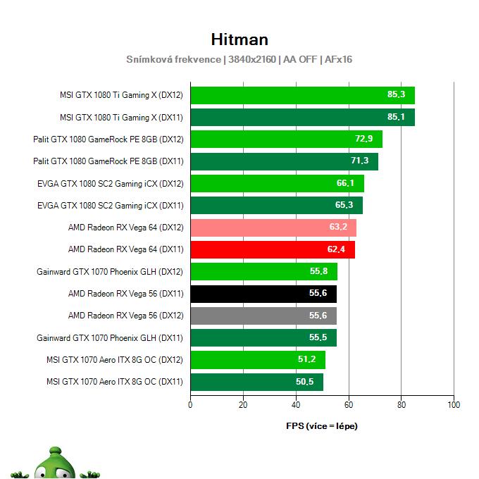 AMD Radeon RX Vega 56 8GB; Hitman; test