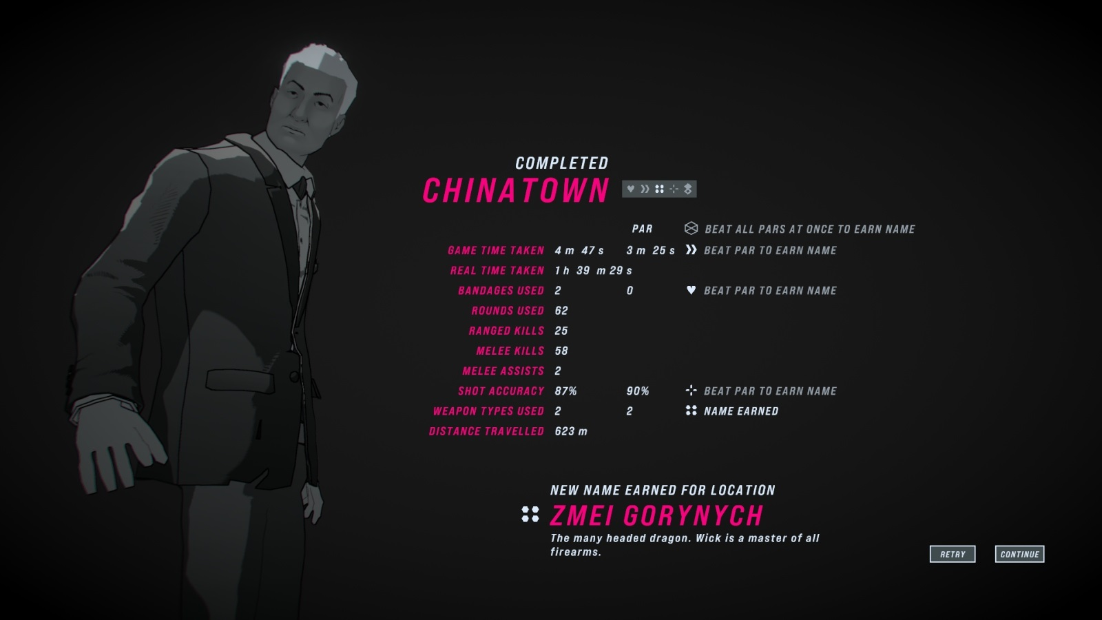John Wick Hex; gameplay: skóre