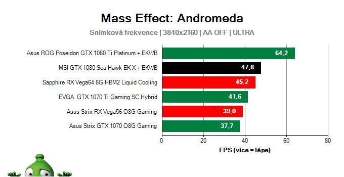 MSI GTX 1080 Sea Hawk EK X; Mass Effect: Andromeda; test