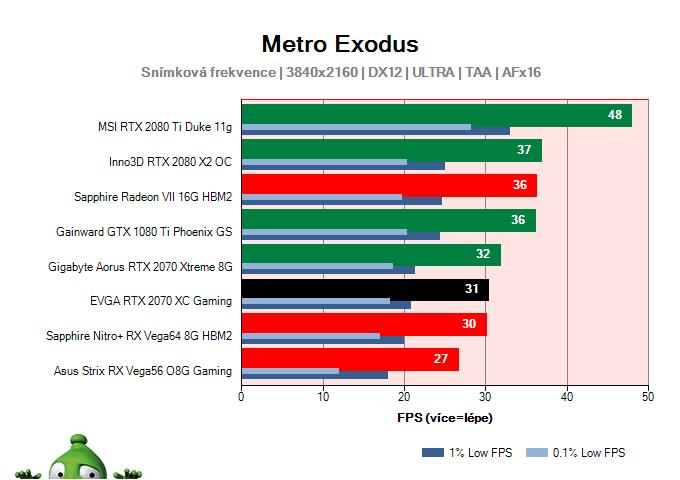 EVGA RTX 2070 XC Gaming; Metro Exodus; test
