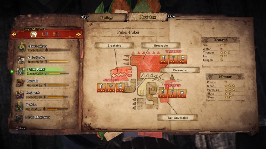 Monster Hunter: World; Gameplay: lovecká příručka