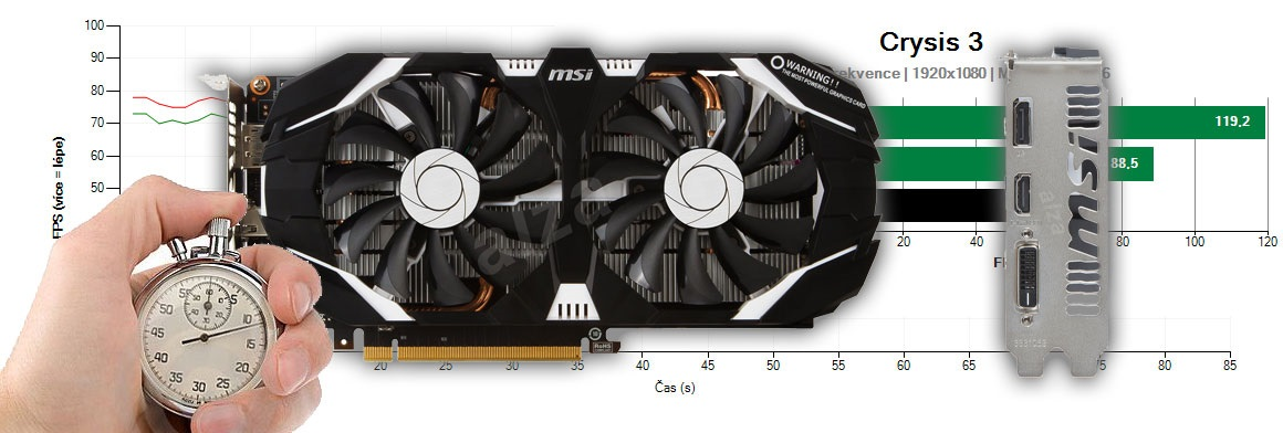 MSI GTX 1060 3GT OC recenze a testy