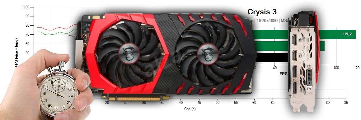 Msi GTX 1080 Ti Gaming X 11G recenze a testy