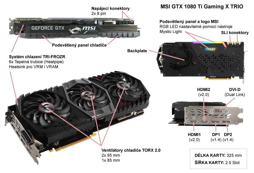 MSI GTX 1080 Ti Gaming X TRIO popis