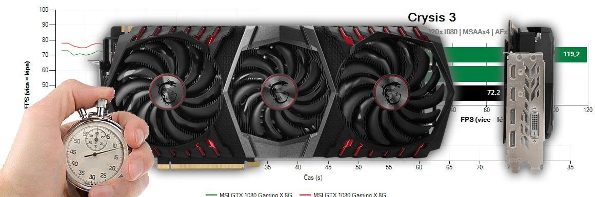 MSI GTX 1080 Ti Gaming X TRIO recenze a testy