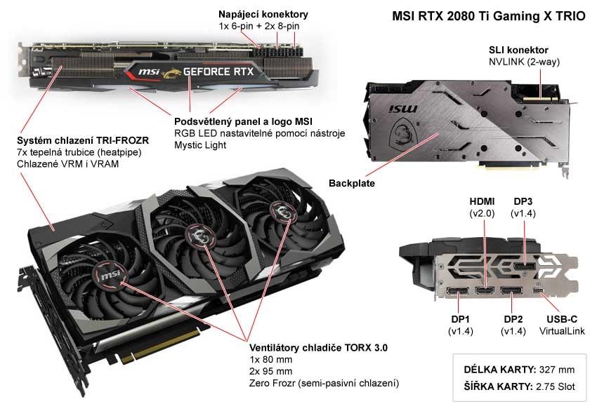 MSI RTX 2080 Ti Gaming X TRIO popis