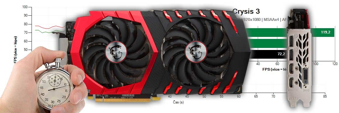 MSI RX 570 Gaming X 4G recenze a testy