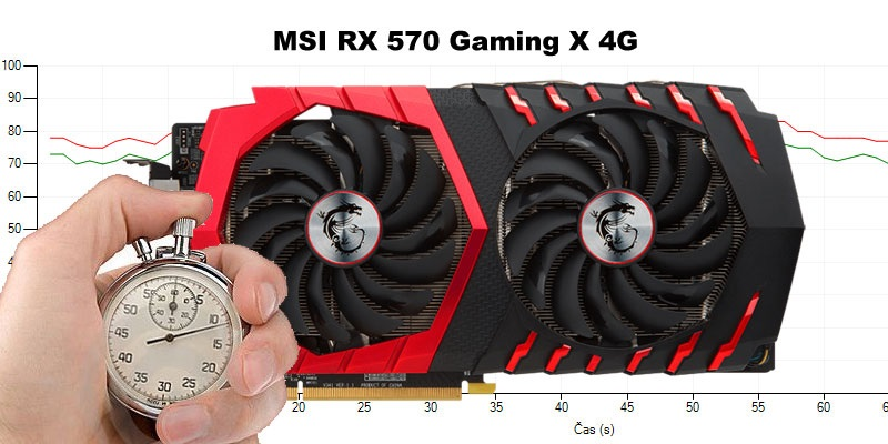 MSI RX 570 Gaming X 4G (RECENZE A TESTY)