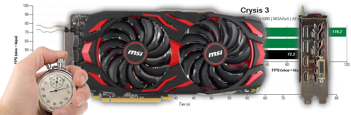 MSI RX 580 Mech 2 8G OC recenze a testy