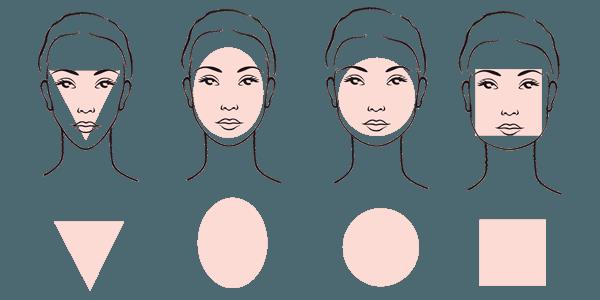 Tvary obličeje