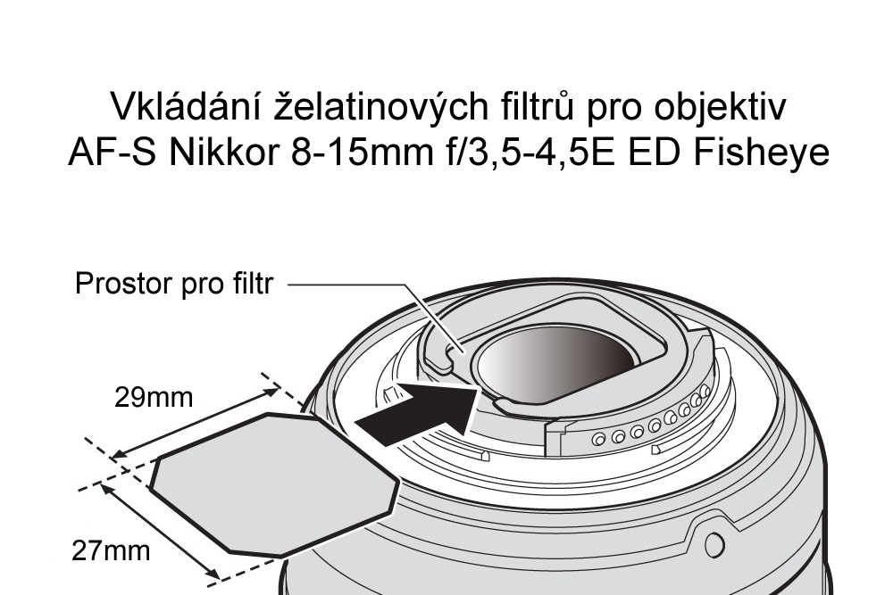 Nikon 8-15mm f/3,5-4,5E ED