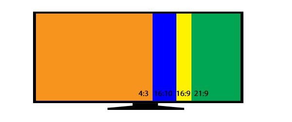 Poměr stran monitoru