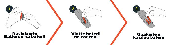 Použití Batteroo