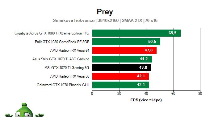 MSI GTX 1070 Ti Gaming 8G; Prey; test