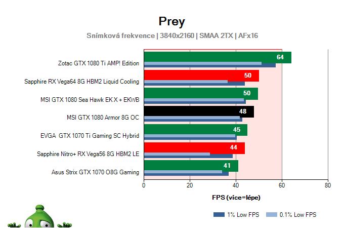 MSI GTX 1080 Armor 8G OC; Prey; test