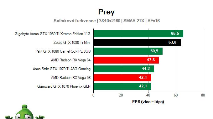Zotac GTX 1080 Ti Mini; Prey; test