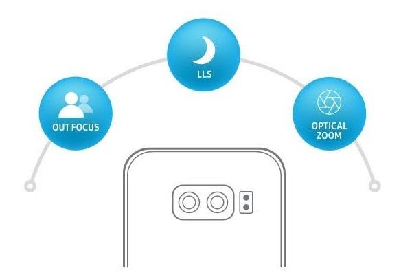 Samsung Galaxy S9, Isocell Bright, zhoršené světelné podmínky