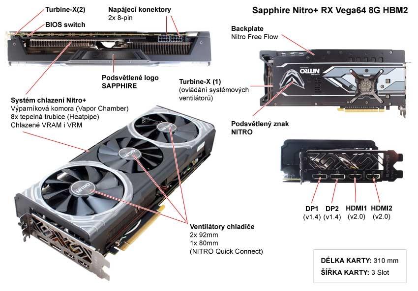 Sapphire Nitro+ RX Vega64 8G HBM2 popis