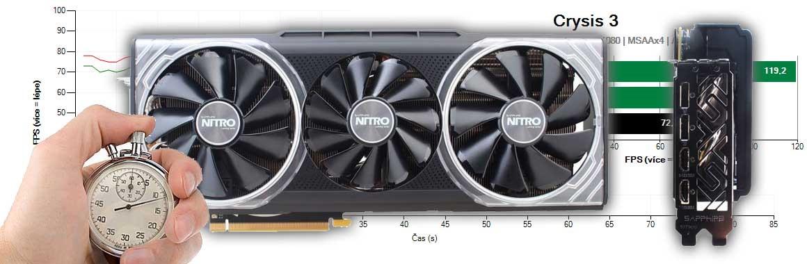 Sapphire Nitro+ RX Vega64 8G HBM2 recenze a testy