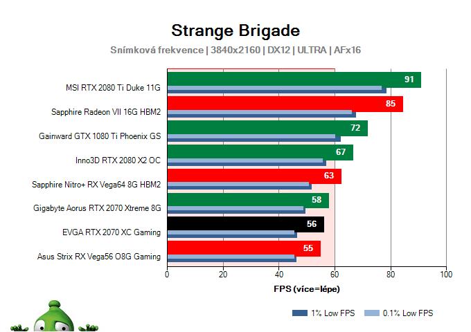 EVGA RTX 2070 XC Gaming; Strange Brigade; test