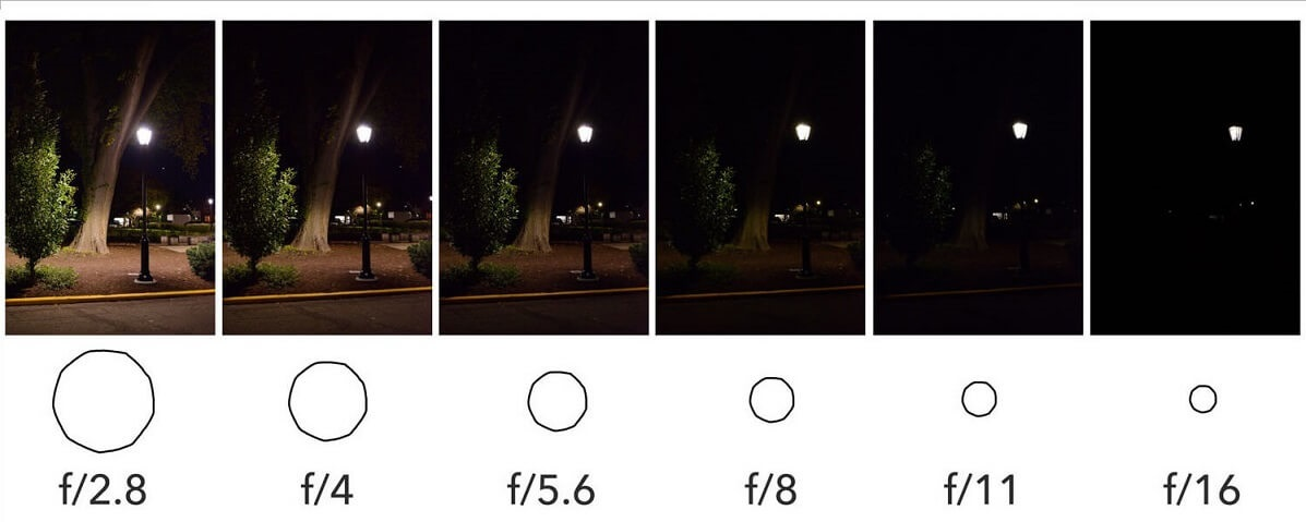 Světelnost objektivu