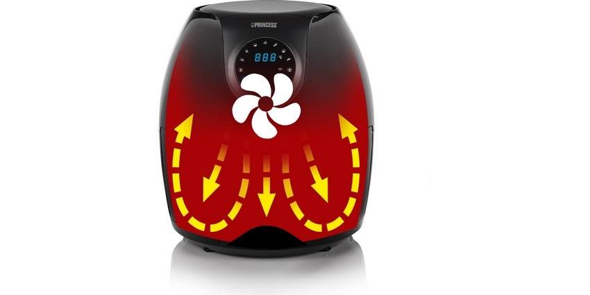 Technologie proudění horkého vzduchu