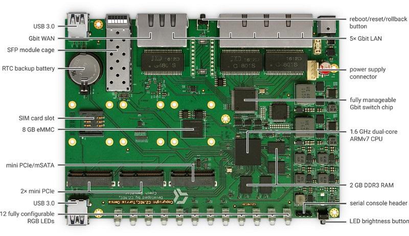 Základní deska routeru Turris Omnia