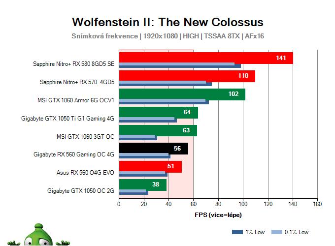 Gigabyte RX 560 Gaming OC 4G; Wolfenstein II: The New Colossus; test