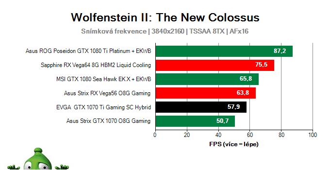 EVGA GTX 1070 Ti Gaming SC HYBRID; Wolfenstein II: The New Colossus; test
