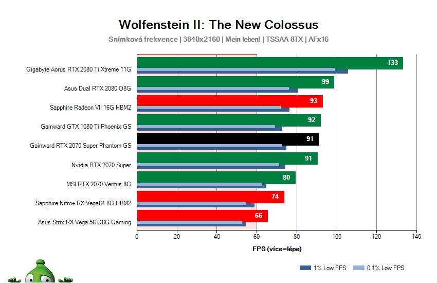 Gainward RTX 2070 SUPER Phantom GS; Wolfenstein II: The New Colossus; test