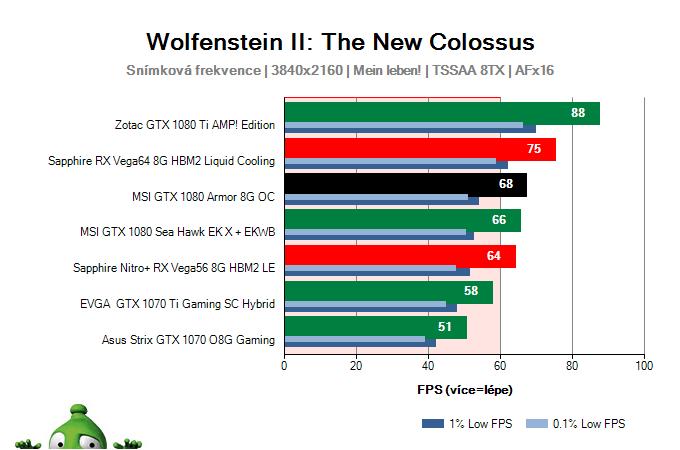 MSI GTX 1080 Armor 8G OC; Wolfenstein II: The New Colossus; test
