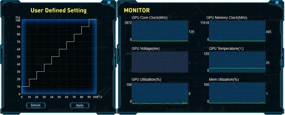 Zotac GTX 1080 Ti AMP! Edition Firestorm monitoring
