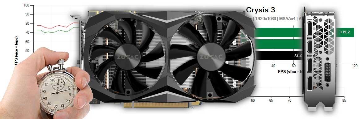 Zotac GTX 1080 Ti Mini recenze a testy