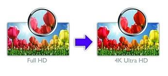 Full HD na rozlišení 4K Ultra HD